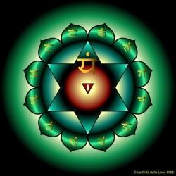 Ciondolo Quarto Chakra Anahata